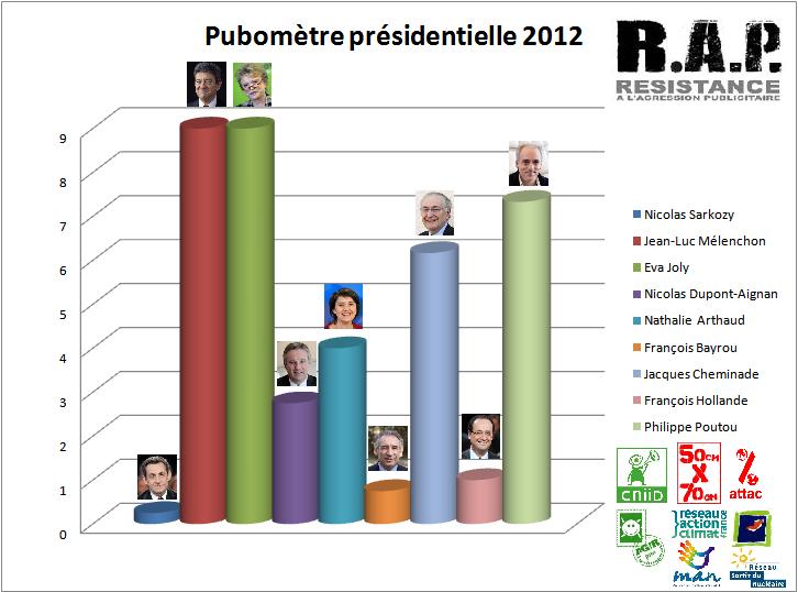 Graph-Pubomctre-RAP_partenaires.png